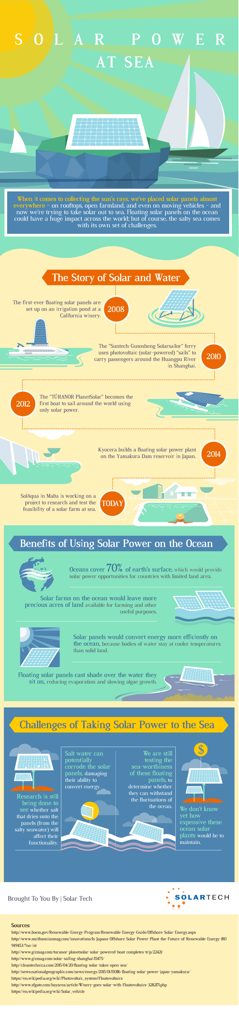 solar power at sea infographic