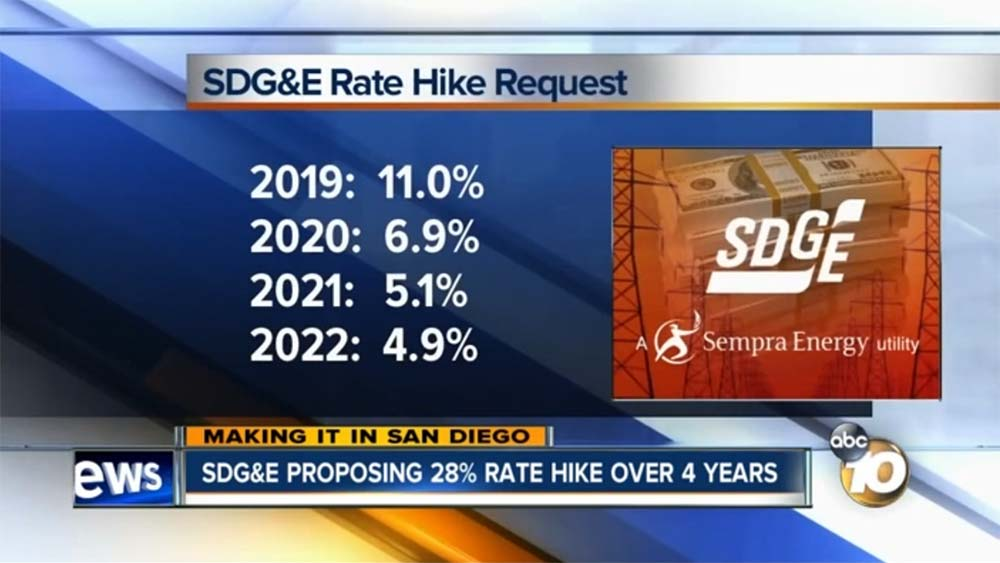 Sdge Rate Increase 2019 Explained Time Of Use Case Study